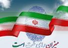 ثبت نام بیش از ۱۵۳۰ نفر در انتخابات شوراهای شهر گیلان/۱۶۵ نفر از ثبت نام کنندگان خانم هستند