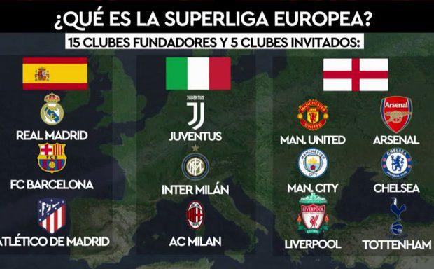خبر تاسیس سوپرلیگ فوتبال اروپا جهان را تکان داد/همه چیز در خصوص سوپرلیگ اروپا
